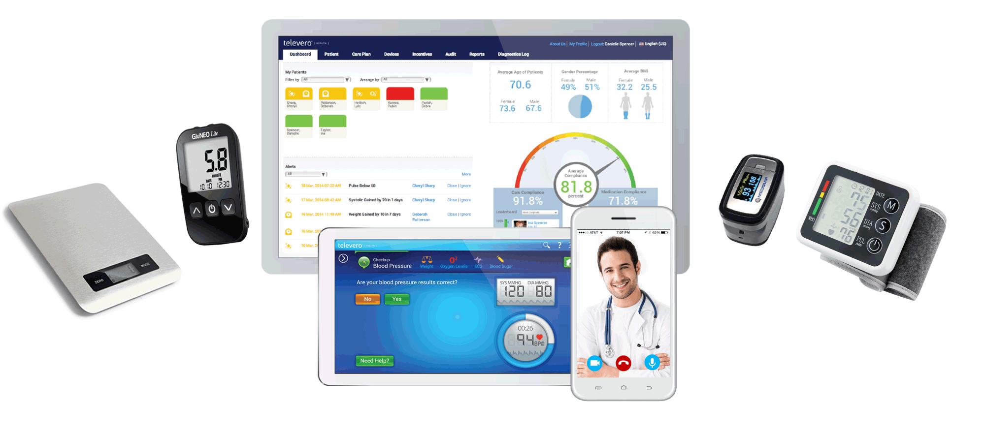 Televero Health – Person-centered Telehealth Service